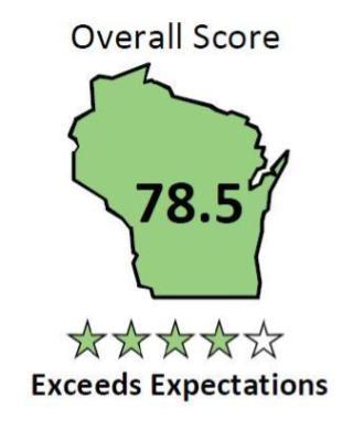 School Report Card / WISEdash
