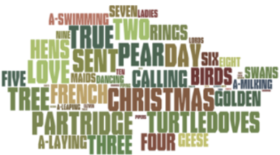 12 Days of Christmas word cloud