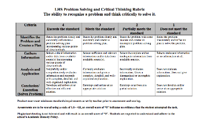 Problem Solving and Critical Thinking Rubric