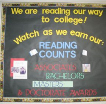 Reading Counts Success at Mt. Woodson