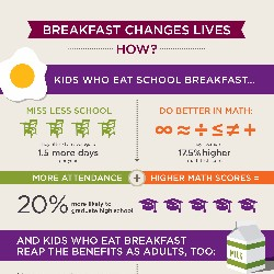 Breakfast Infographic