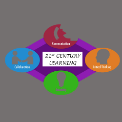 21st Century Learning Initiative - 1:1 - Blended Learning