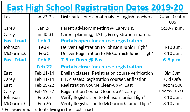 Image of the Registration Schedule available as a document in the Registration Links.