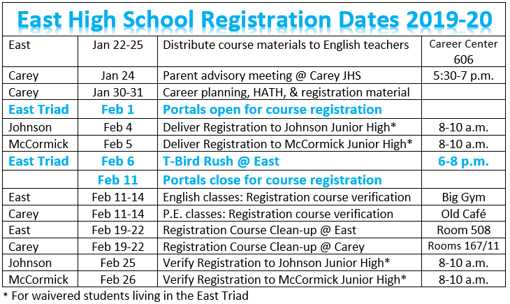 Registration schedule image. Click schedule link above for full details.
