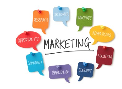 Marketing for Business or Products