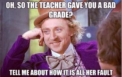 Grading and Online Gradebook