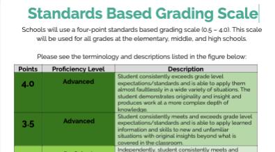 Standards Based Grading Philosophy