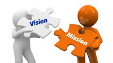 Vision, Mission, Beliefs, Expectations