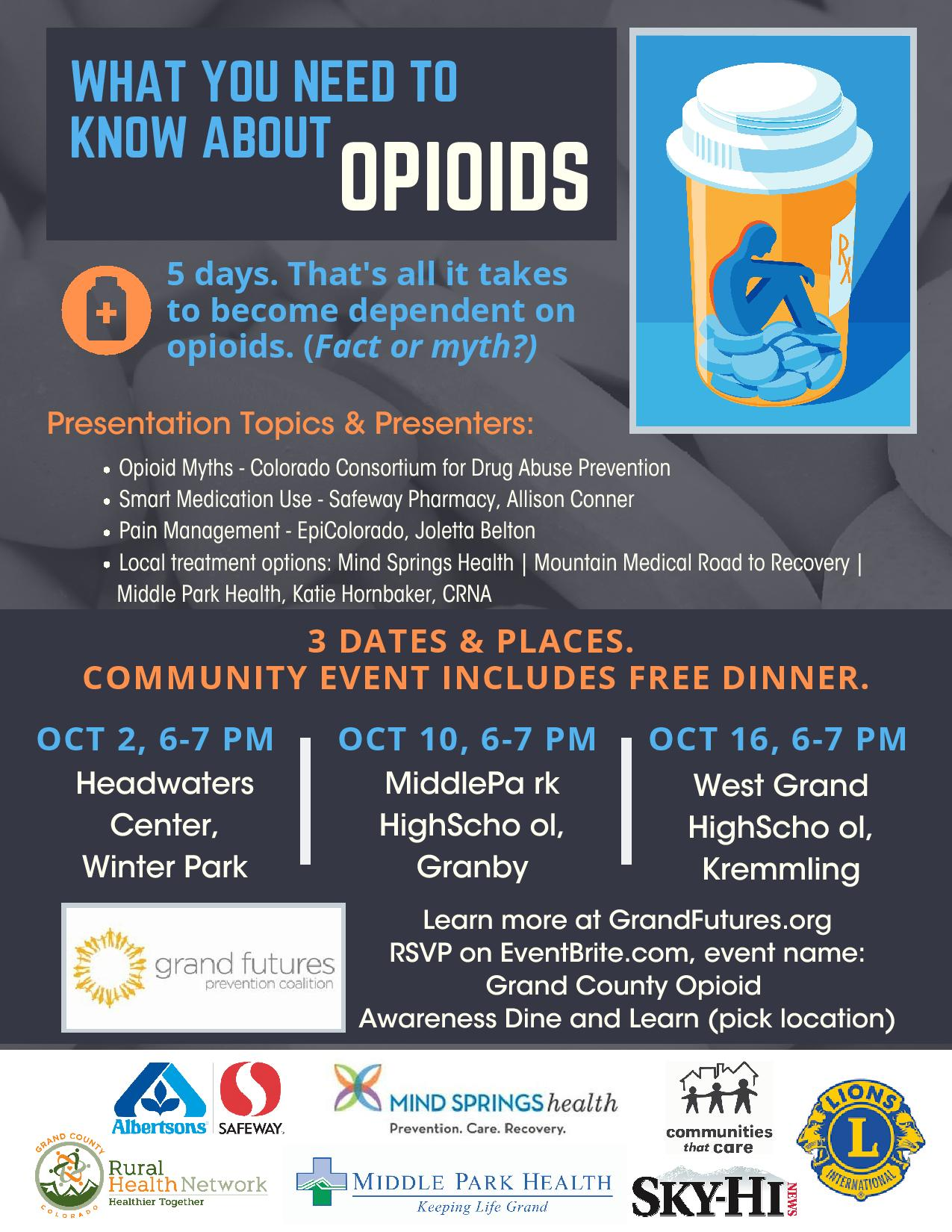 What You Need to Know About Opioids Presentation