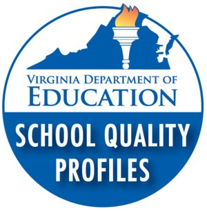 School Quality Profiles