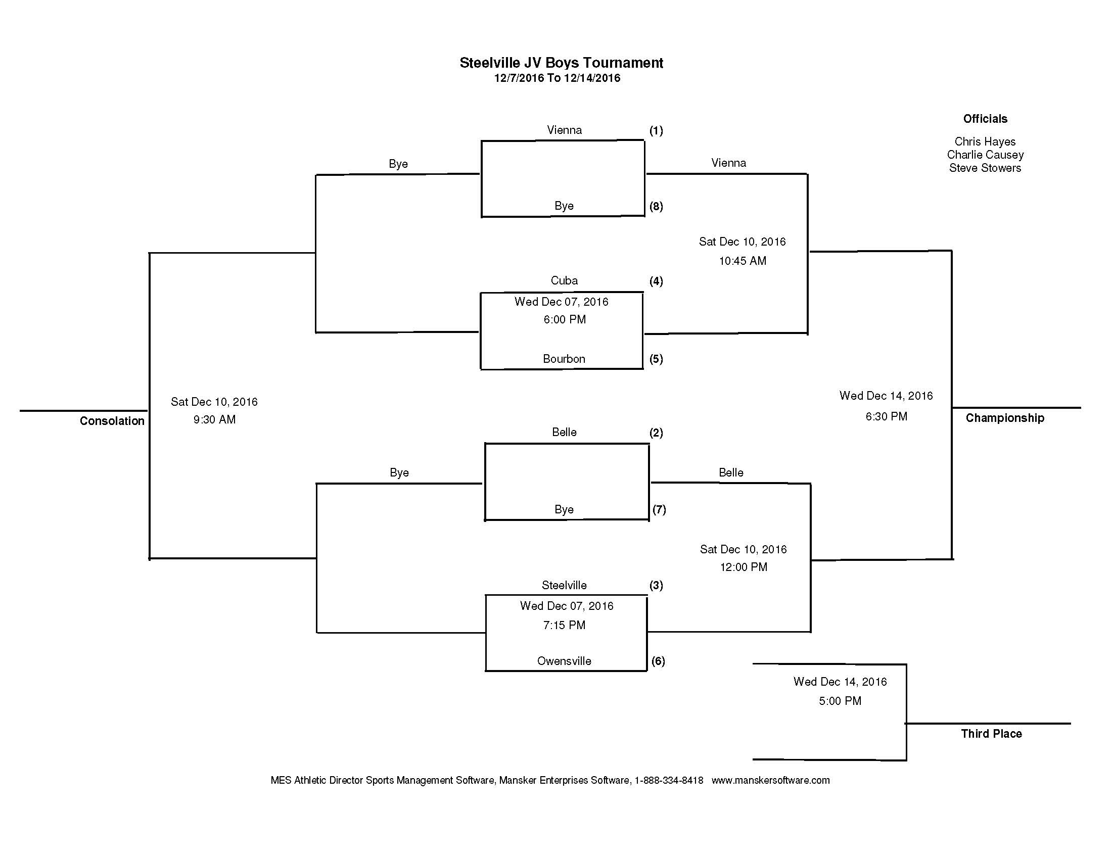 Steelville JV Boys Tournament 12/7/16 - 12/14/16