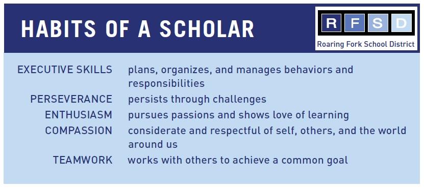 Habits of a Scholar