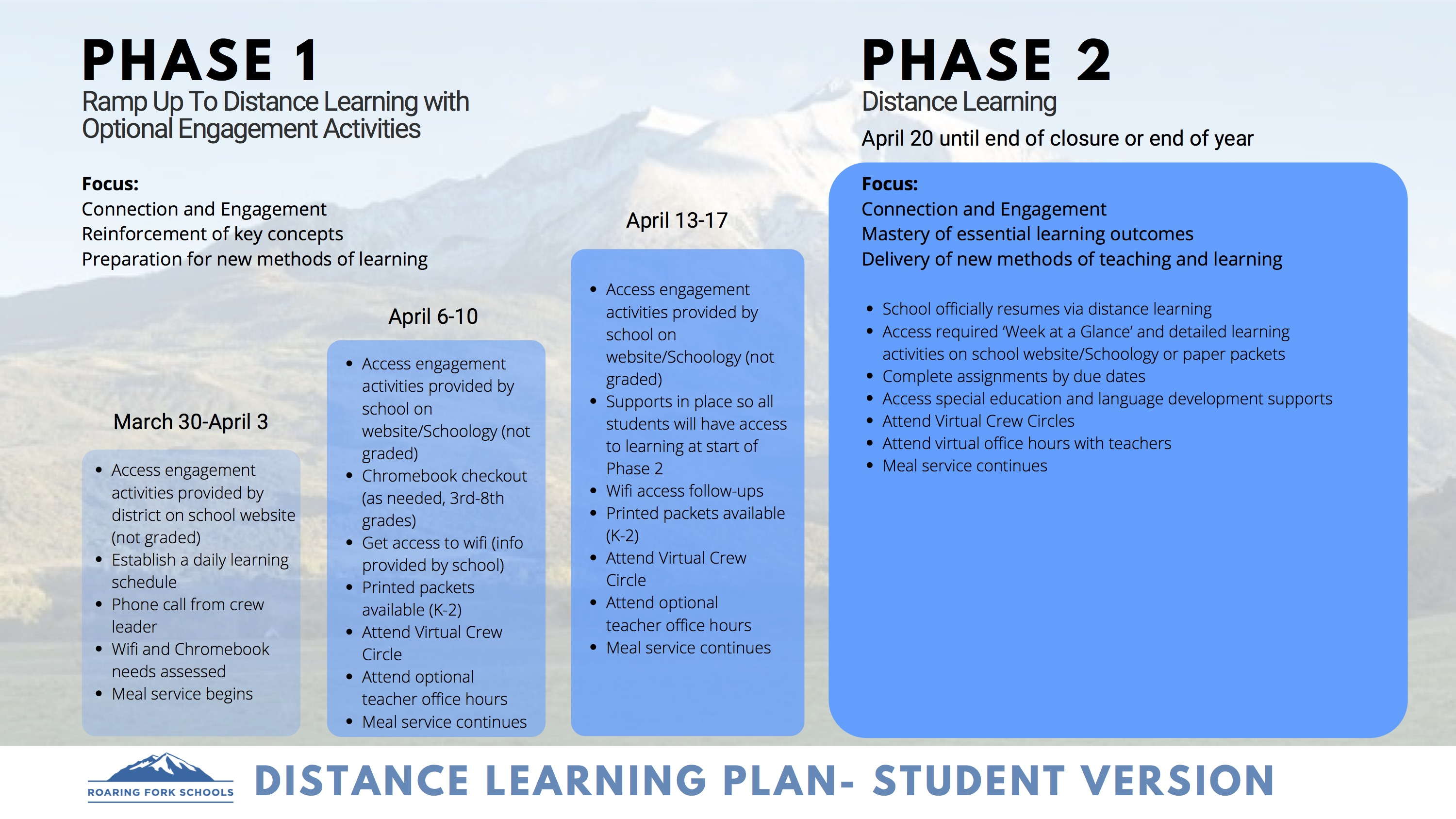 GSHS Distance Learning Plan