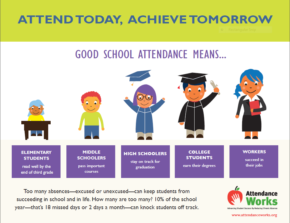 Attendance Matters Everyday!