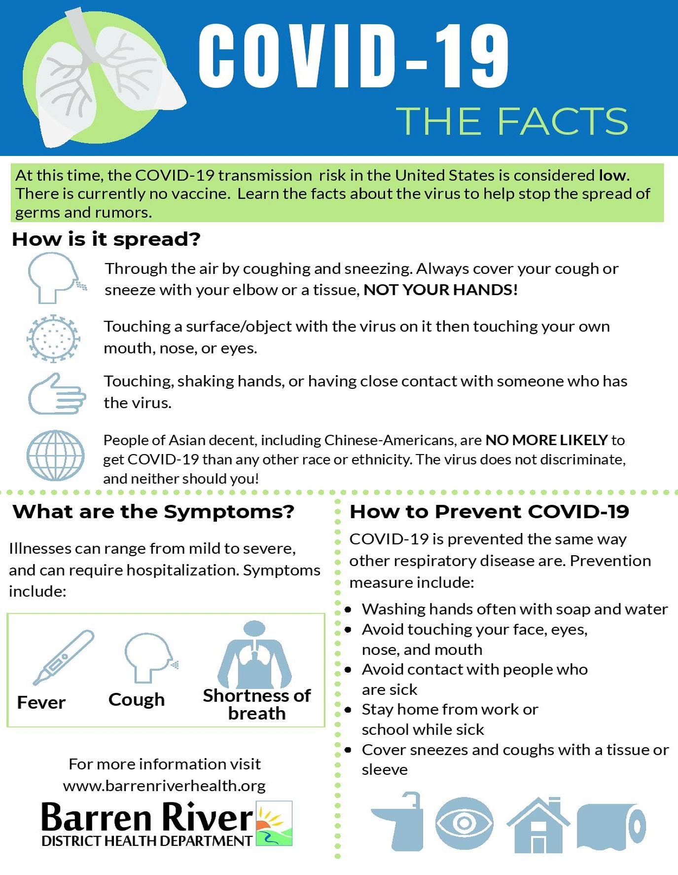 GIS Response to Coronavirus