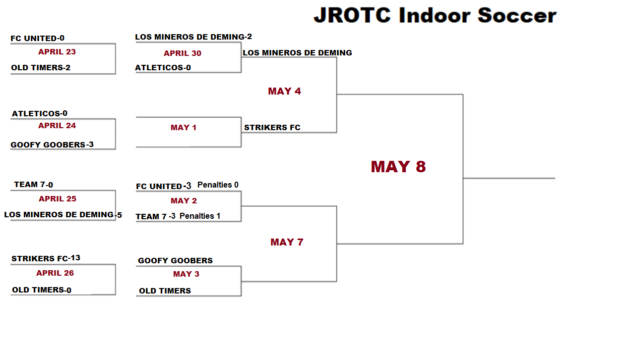JROTC INDOOR SOCCER TOURNAMENT
