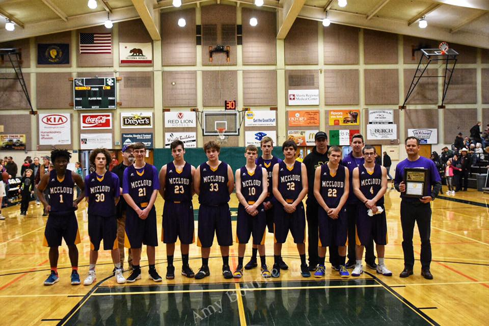 Loggers Basketball Team 2019
