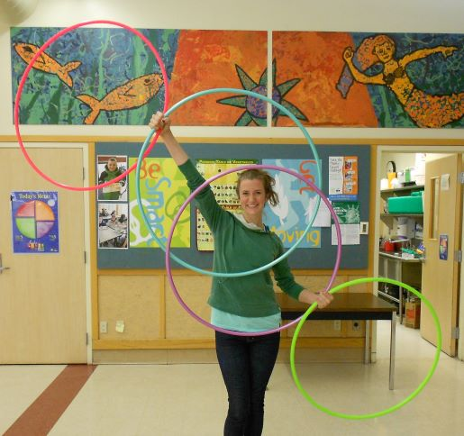 Hula Hoop and Hoop Dancing