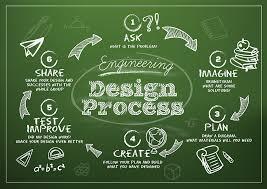Engineering (PLTW)